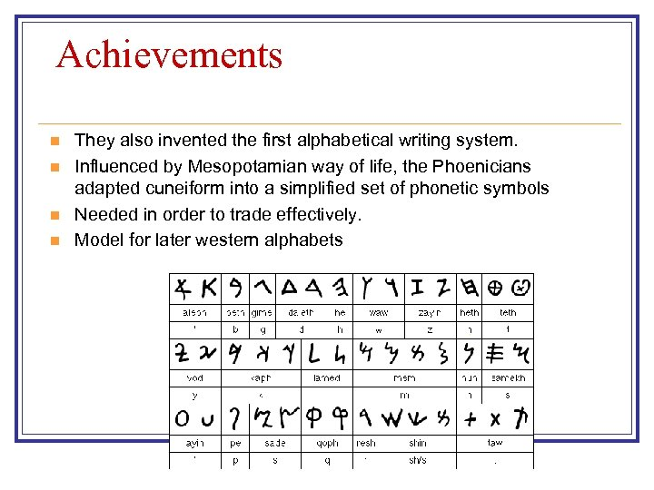 Achievements n n They also invented the first alphabetical writing system. Influenced by Mesopotamian