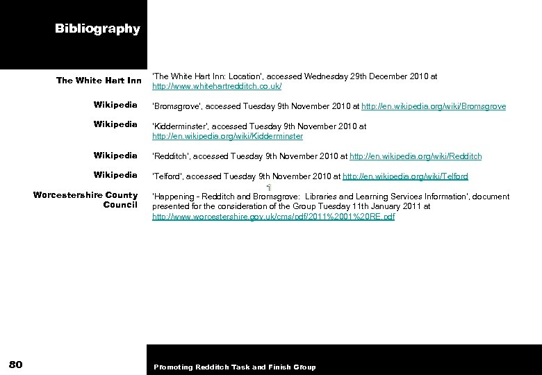 Bibliography The White Hart Inn Wikipedia 'The White Hart Inn: Location', accessed Wednesday 29