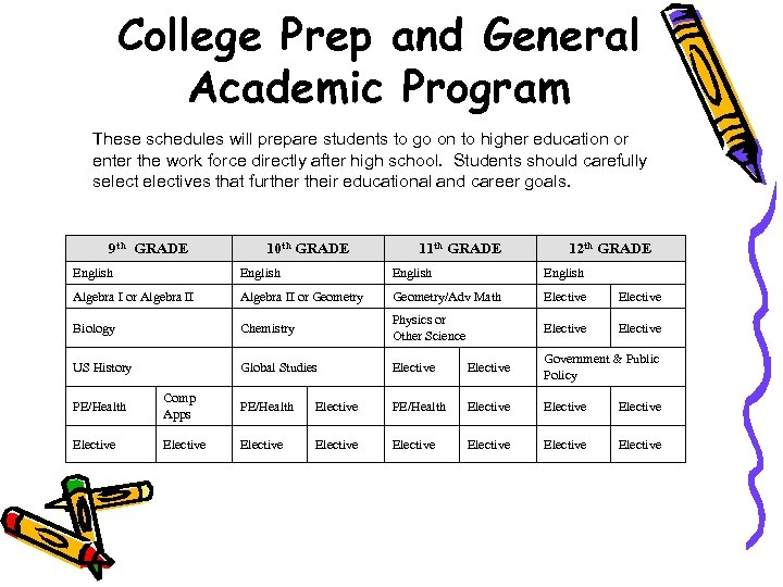 College Prep and General Academic Program These schedules will prepare students to go on