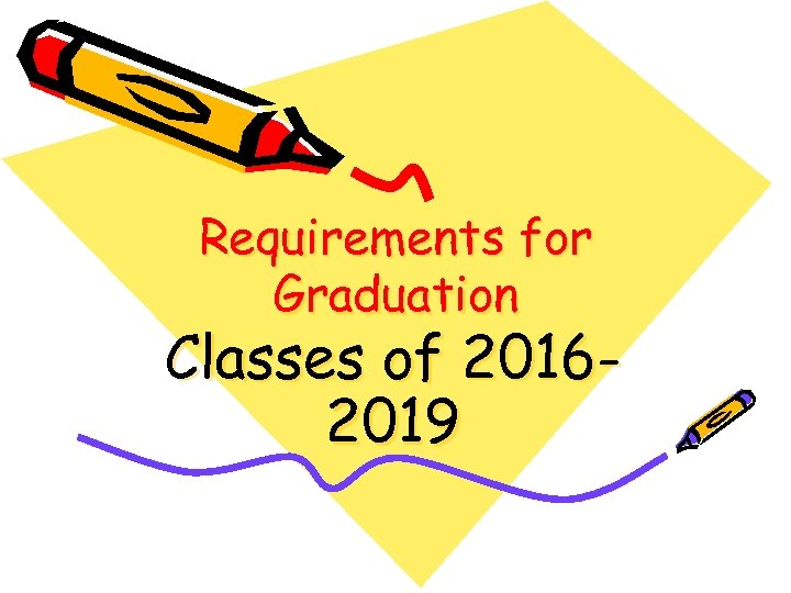 Requirements for Graduation Classes of 20162019