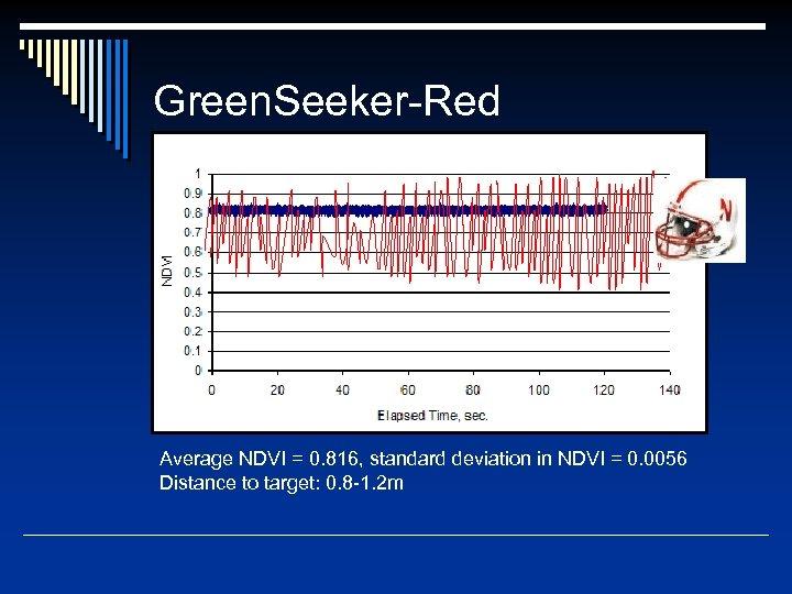 Green. Seeker-Red Average NDVI = 0. 816, standard deviation in NDVI = 0. 0056