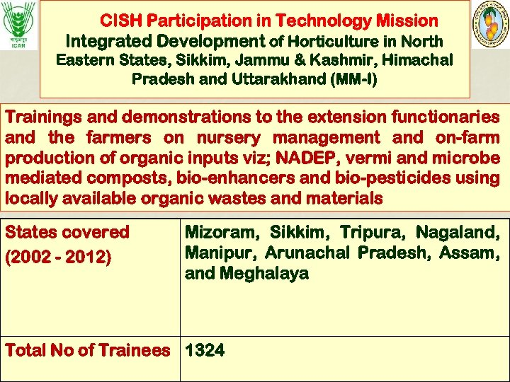 CISH Participation in Technology Mission Integrated Development of Horticulture in North Eastern States, Sikkim,