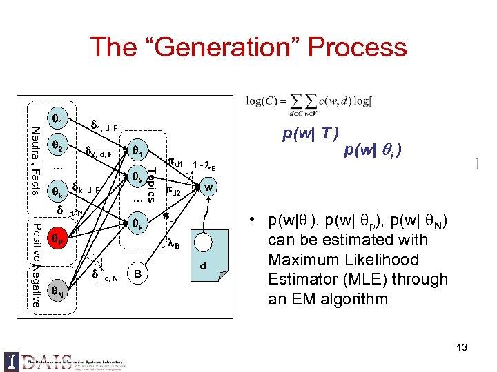 """The """"Generation"""" Process 1 2, d, F … k k, d, F j, d,"""