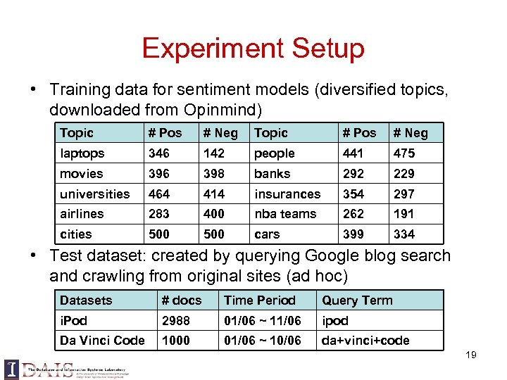 Experiment Setup • Training data for sentiment models (diversified topics, downloaded from Opinmind) Topic