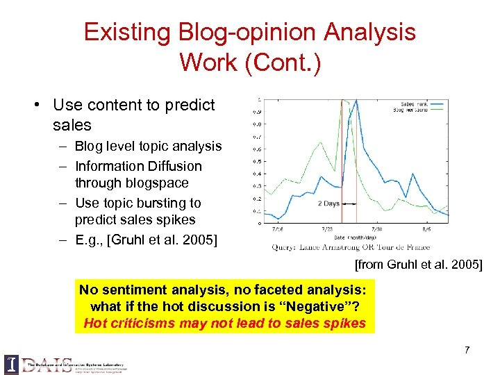 Existing Blog-opinion Analysis Work (Cont. ) • Use content to predict sales – Blog
