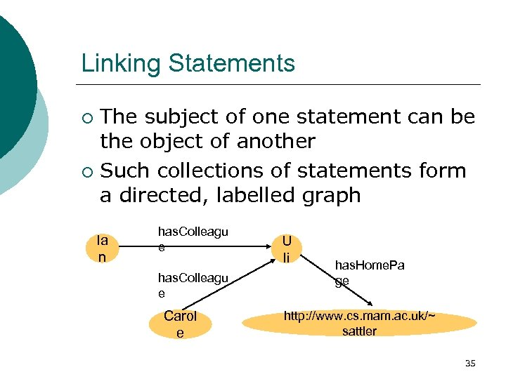 Linking Statements The subject of one statement can be the object of another ¡