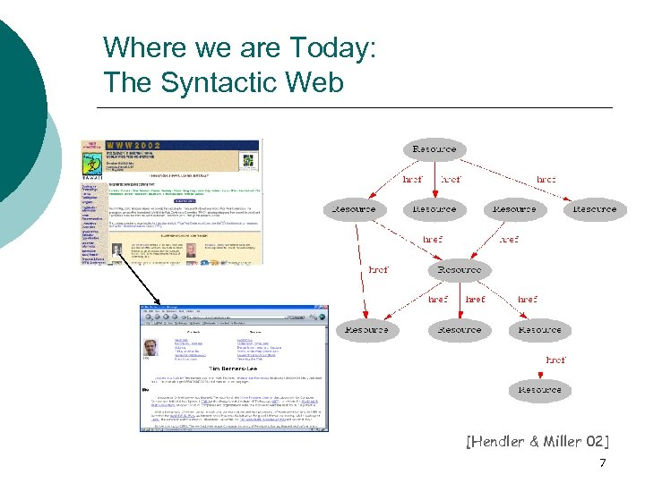 Where we are Today: The Syntactic Web [Hendler & Miller 02] 7