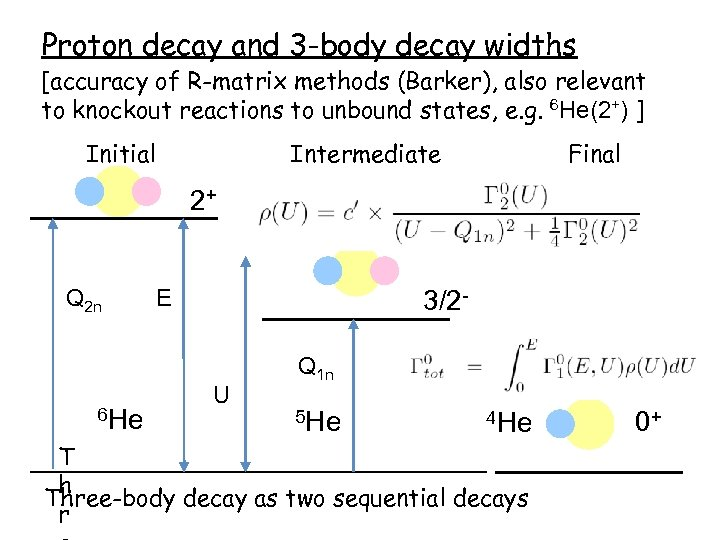 Proton decay and 3 -body decay widths [accuracy of R-matrix methods (Barker), also relevant