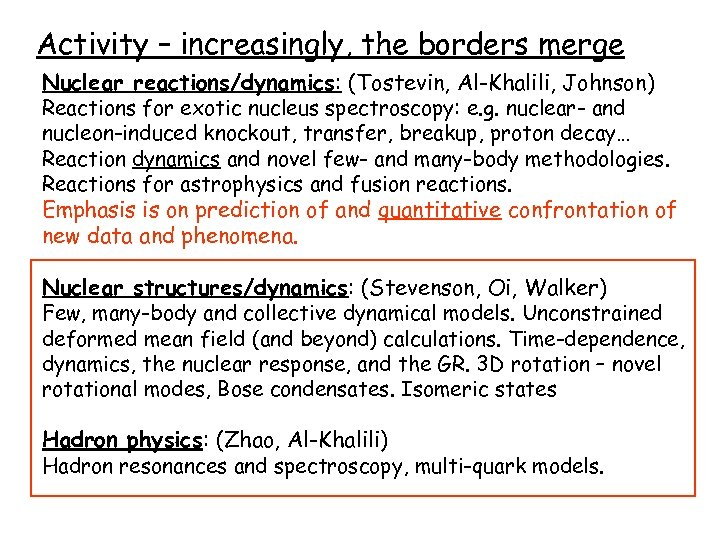 Activity – increasingly, the borders merge Nuclear reactions/dynamics: (Tostevin, Al-Khalili, Johnson) Reactions for exotic
