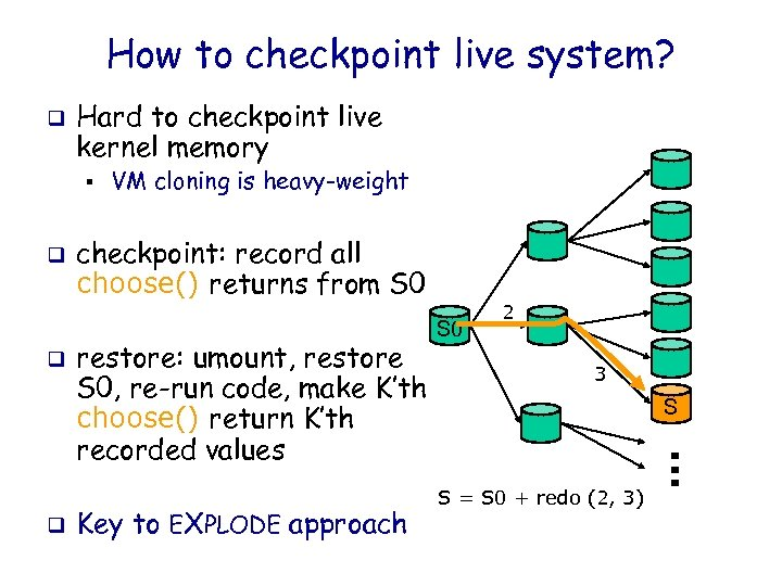 How to checkpoint live system? q Hard to checkpoint live kernel memory § q