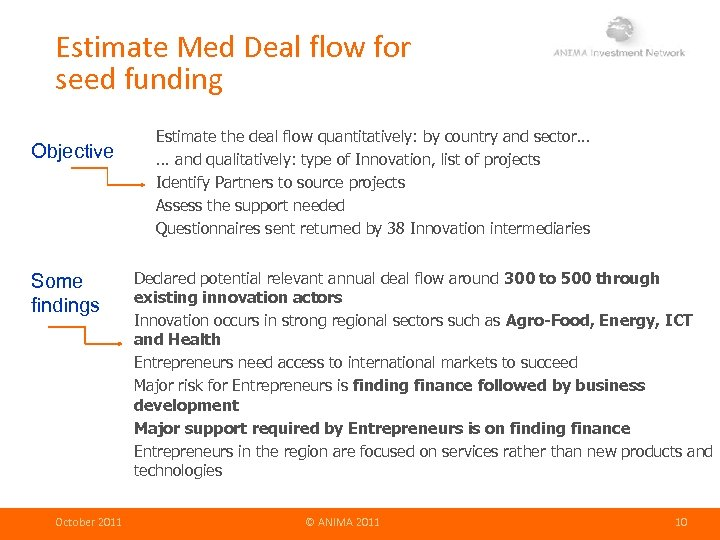 Estimate Med Deal flow for seed funding Objective Some findings October 2011 Estimate the