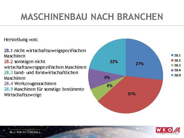MASCHINENBAU NACH BRANCHEN Herstellung von: 28. 1 nicht wirtschaftszweigspezifischen Maschinen 28. 2 sonstigen nicht