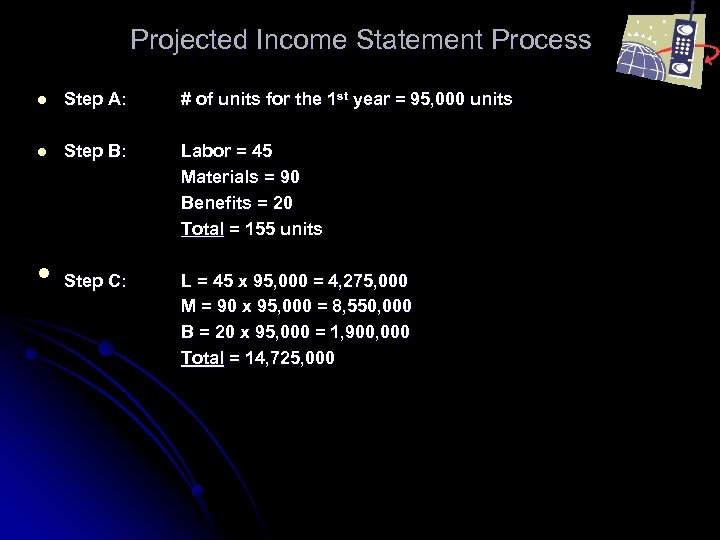 Projected Income Statement Process l Step A: # of units for the 1 st