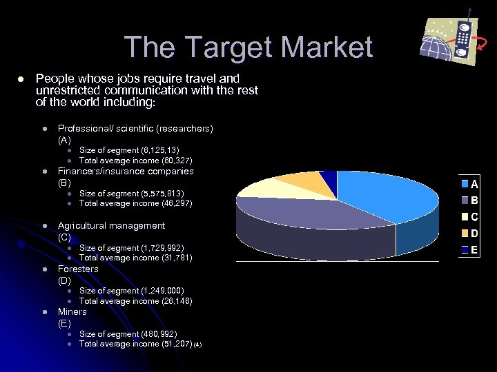 The Target Market l People whose jobs require travel and unrestricted communication with the