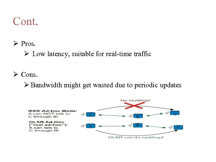 Cont. Pros. Low latency, suitable for real-time traffic Cons. Bandwidth might get wasted due