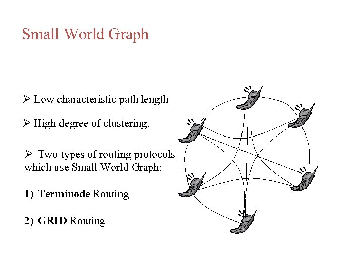Small World Graph Low characteristic path length High degree of clustering. Two types of