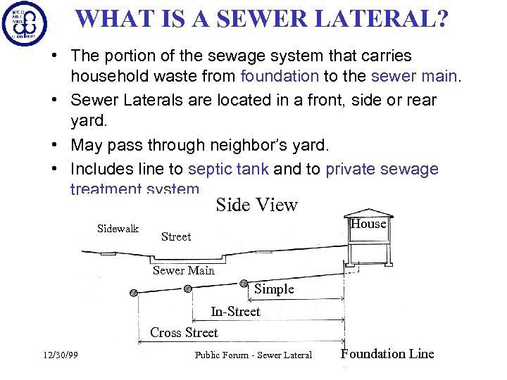 WHAT IS A SEWER LATERAL? • The portion of the sewage system that carries