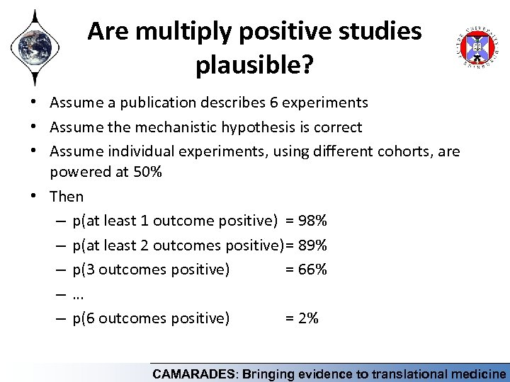 Are multiply positive studies plausible? • Assume a publication describes 6 experiments • Assume