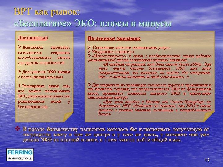 ВРТ как рынок: «Бесплатное» ЭКО: плюсы и минусы Достоинства: Негативные ожидания: Ø Дешевизна процедур,