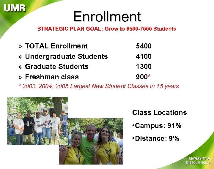 Enrollment STRATEGIC PLAN GOAL: Grow to 6500 -7000 Students » » TOTAL Enrollment Undergraduate