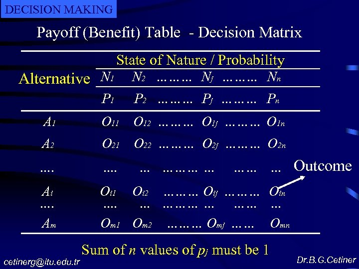 DECISION MAKING Payoff (Benefit) Table - Decision Matrix State of Nature / Probability Alternative