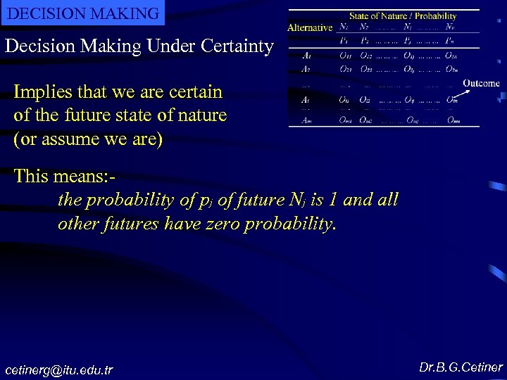 DECISION MAKING Decision Making Under Certainty Implies that we are certain of the future