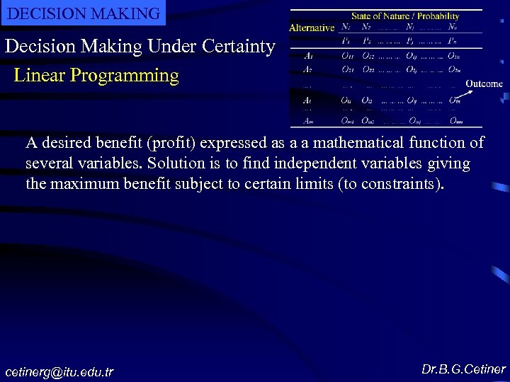 DECISION MAKING Decision Making Under Certainty Linear Programming A desired benefit (profit) expressed as