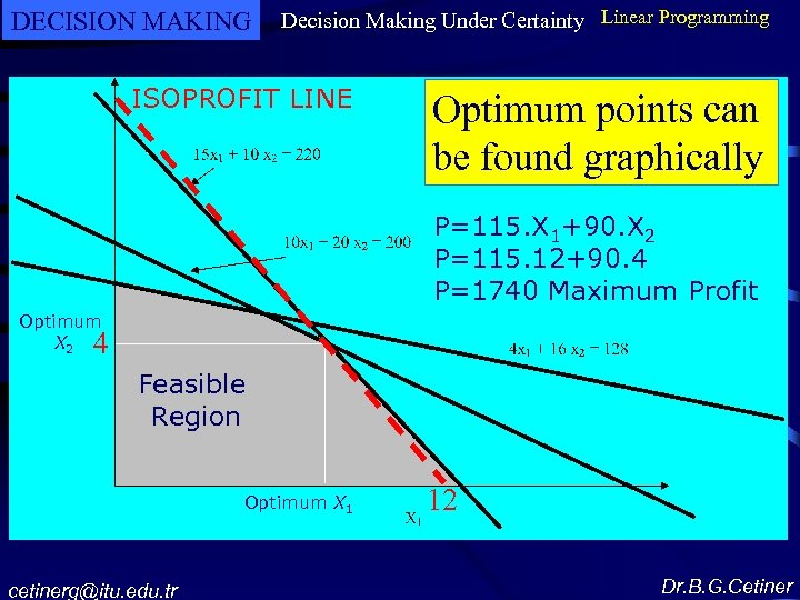 DECISION MAKING Decision Making Under Certainty Linear Programming ISOPROFIT LINE Optimum points can be