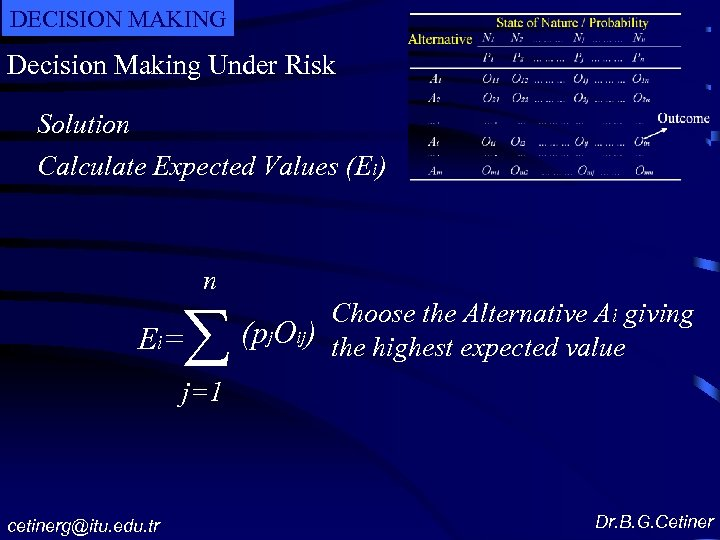 DECISION MAKING Decision Making Under Risk Solution Calculate Expected Values (Ei) n E i=