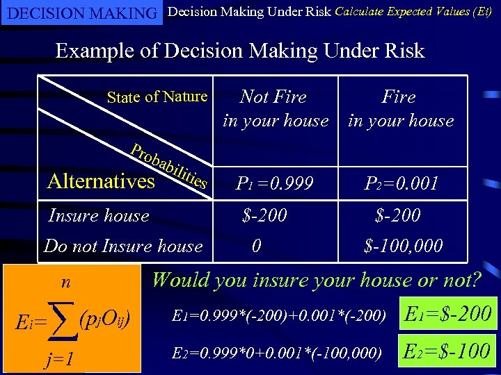 DECISION MAKING Decision Making Under Risk Calculate Expected Values (Ei) Example of Decision Making