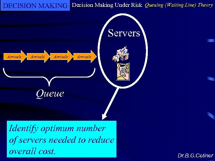 DECISION MAKING Decision Making Under Risk Queuing (Waiting Line) Theory Servers Arrivals Queue Identify