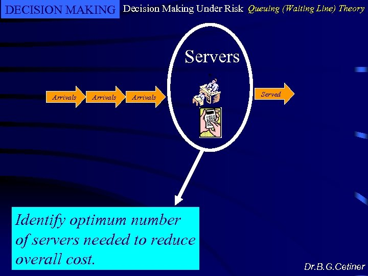 DECISION MAKING Decision Making Under Risk Queuing (Waiting Line) Theory Servers Arrivals Identify optimum