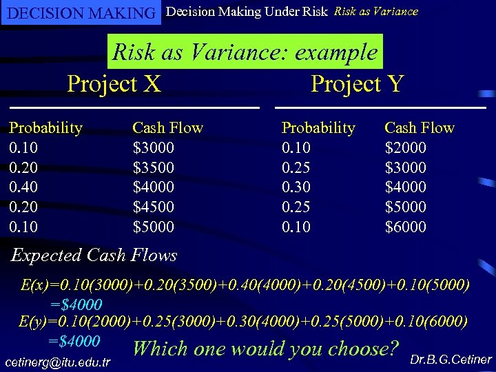 DECISION MAKING Decision Making Under Risk as Variance: example Project X Project Y Probability