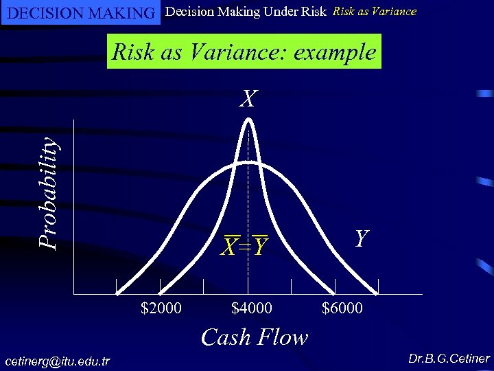DECISION MAKING Decision Making Under Risk as Variance: example Probability X X=Y $2000 $4000