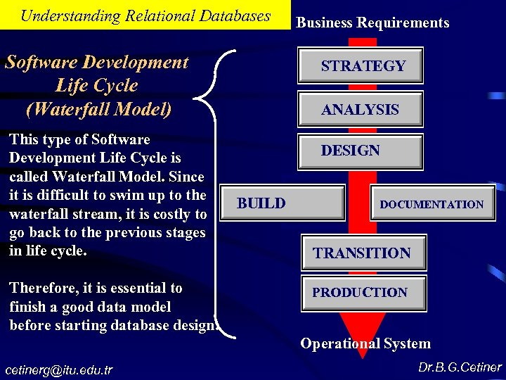 DECISION MAKING Understanding Relational Databases Software Development Life Cycle (Waterfall Model) This type of