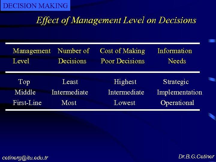 DECISION MAKING Effect of Management Level on Decisions Management Level Top Middle First-Line cetinerg@itu.