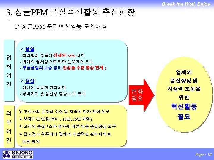 3. 싱글PPM 품질혁신활동 추진현황 Break the Wall, Enjoy Innovation! 1) 싱글PPM 품질혁신활동 도입배경 Ø