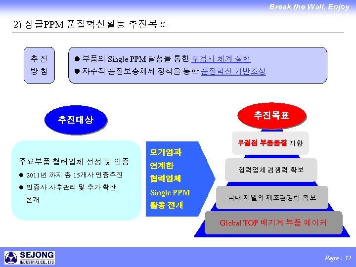 Break the Wall, Enjoy Innovation! 2) 싱글PPM 품질혁신활동 추진목표 추진 l 부품의 Single PPM