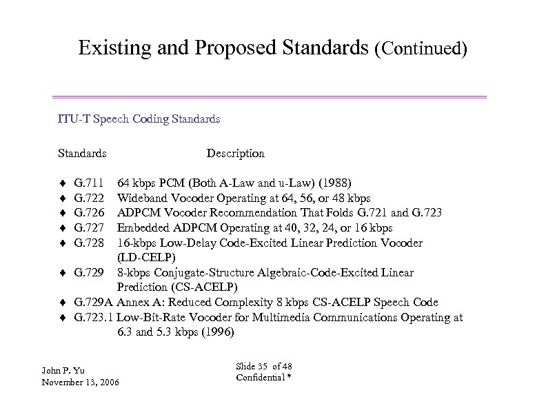 Existing and Proposed Standards (Continued) ITU-T Speech Coding Standards ¨ ¨ ¨ Description G.