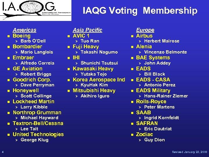 IAQG Voting Membership n Americas Boeing Ø n n n Lockheed Martin Ø n