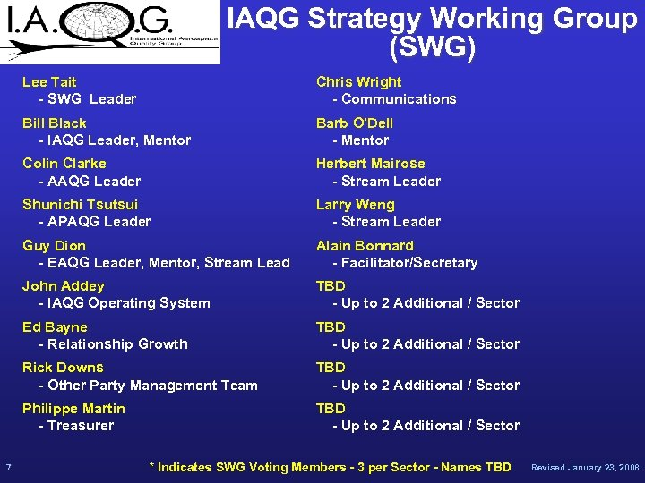 IAQG Strategy Working Group (SWG) Lee Tait - SWG Leader Bill Black - IAQG