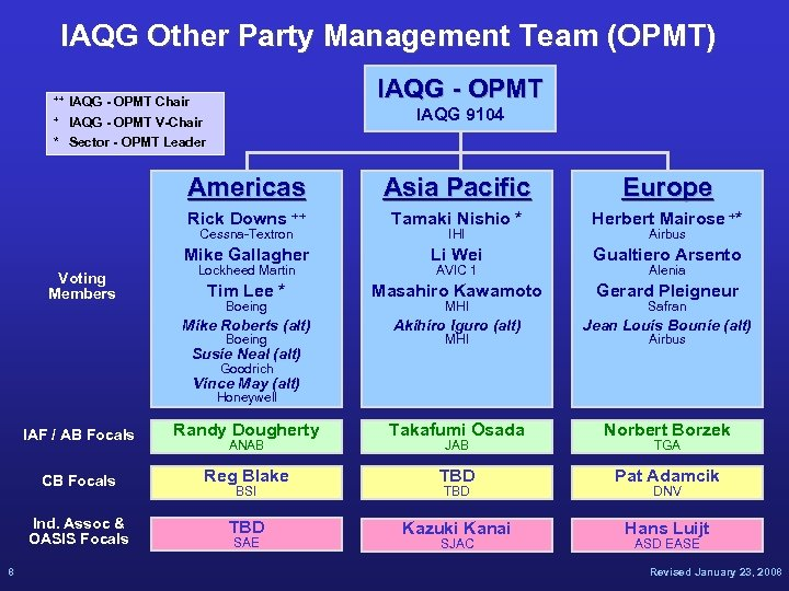 IAQG Other Party Management Team (OPMT) IAQG - OPMT ++ IAQG - OPMT Chair