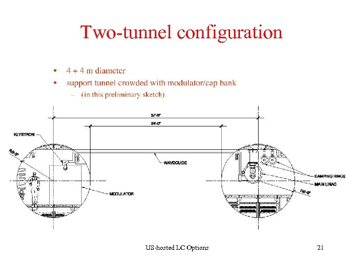 Two-tunnel configuration US-hosted LC Options 21
