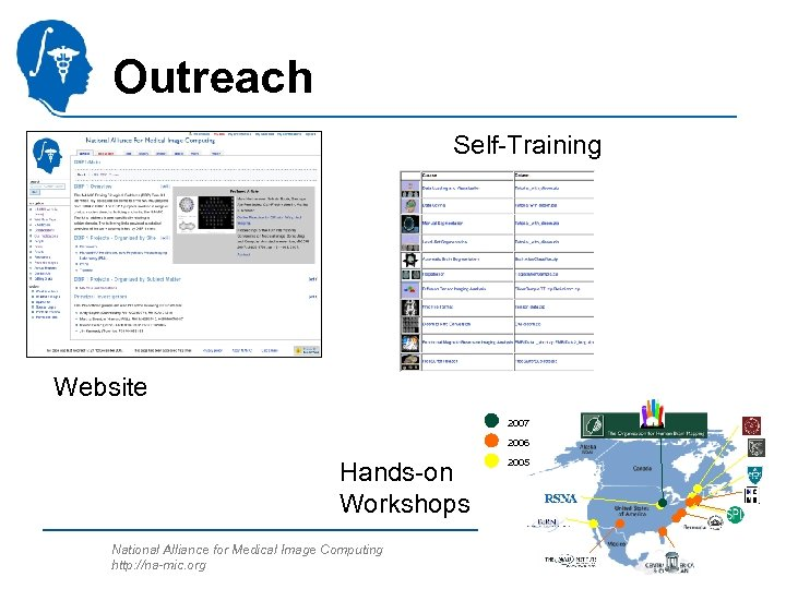 Outreach Self-Training Website 2007 2006 Hands-on Workshops National Alliance for Medical Image Computing http: