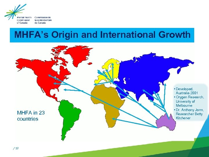 MHFA's Origin and International Growth MHFA in 23 countries / 13 • Developed, Australia