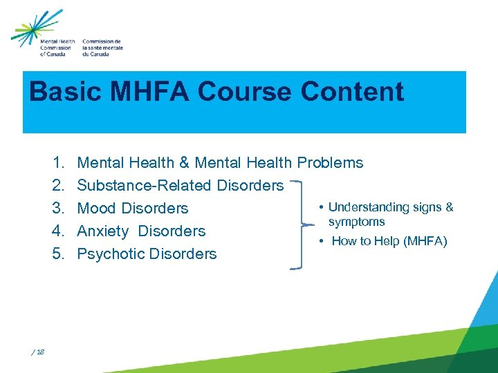 Basic MHFA Course Content 1. 2. 3. 4. 5. / 18 Mental Health &