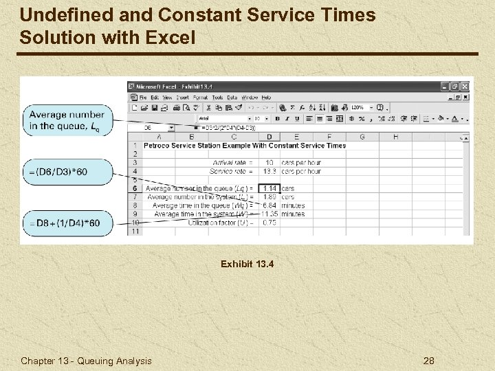 Undefined and Constant Service Times Solution with Excel Exhibit 13. 4 Chapter 13 -