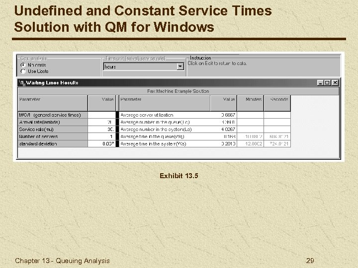 Undefined and Constant Service Times Solution with QM for Windows Exhibit 13. 5 Chapter