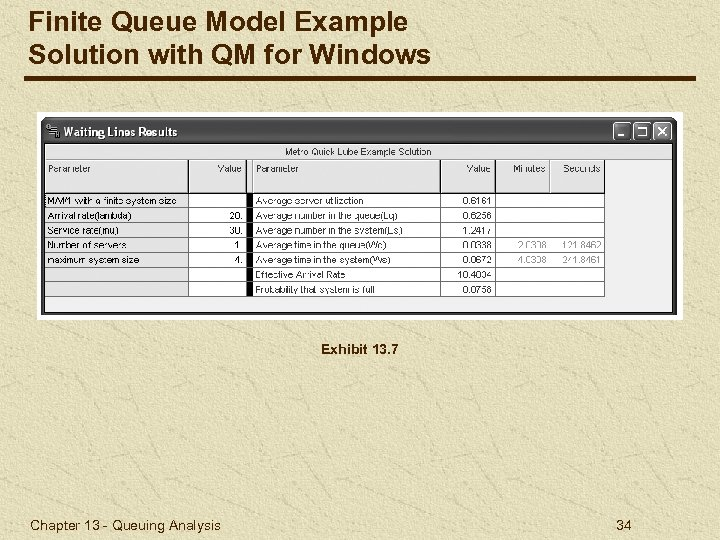 Finite Queue Model Example Solution with QM for Windows Exhibit 13. 7 Chapter 13