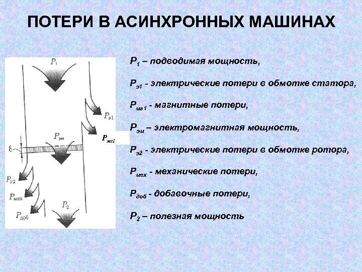 ПОТЕРИ В АСИНХРОННЫХ МАШИНАХ Р 1 – подводимая мощность, Рэ1 - электрические потери в
